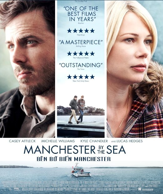 F960. Manchester by the Sea 2016 - Bờ biển Manchester 2D50G (DTS-HD MA 5.1)